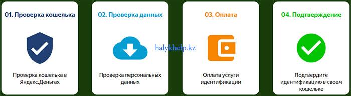 Получение идентифицированного кошелька Яндекс на smartid.live
